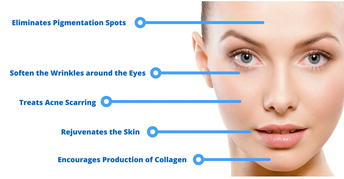 Microneedling And Skin Care Micropigmentation Stylist